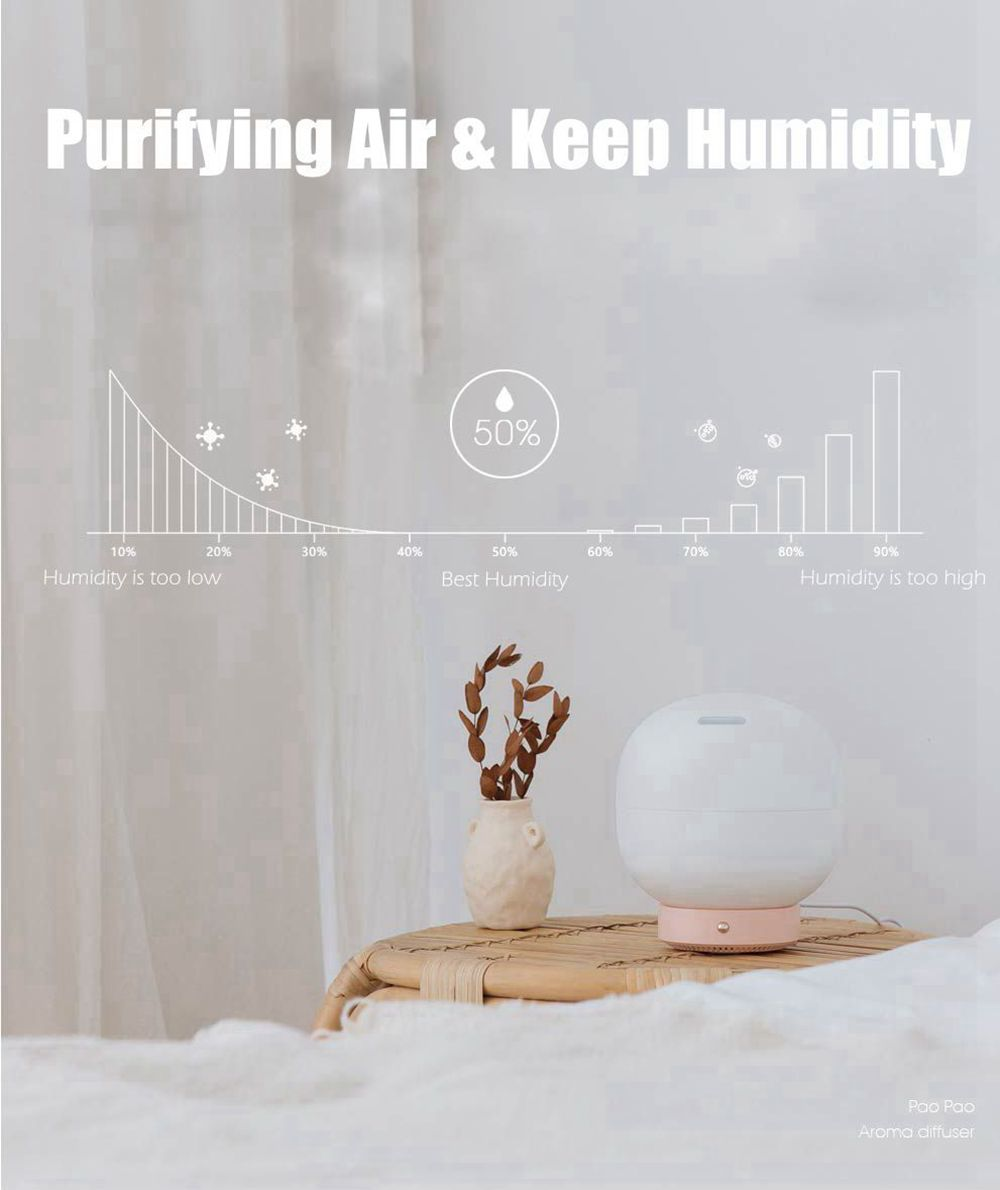 Aromatherapy Rotation Air Humidifier Lamp - Lamps & Lighting